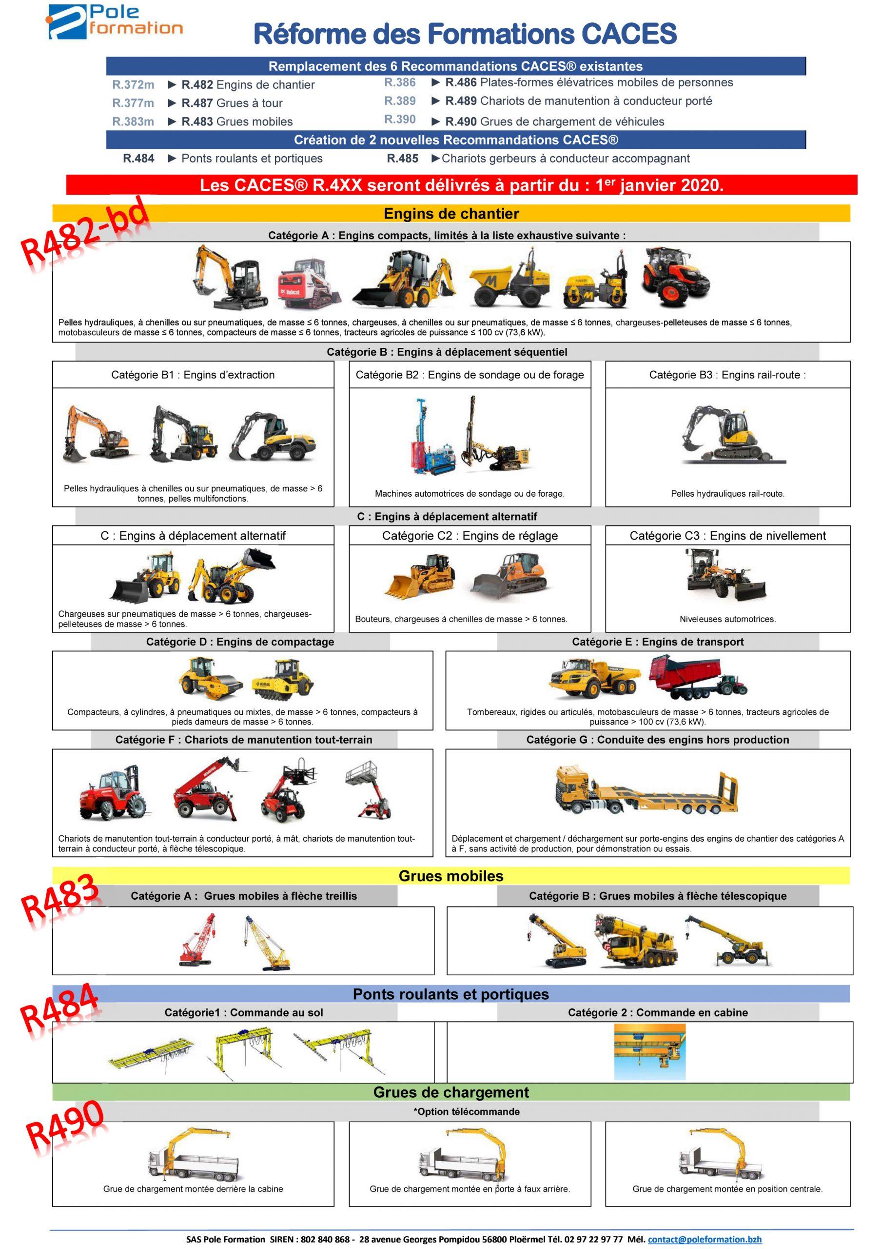Affiche CACES R482-R483- R484-R490.pdf