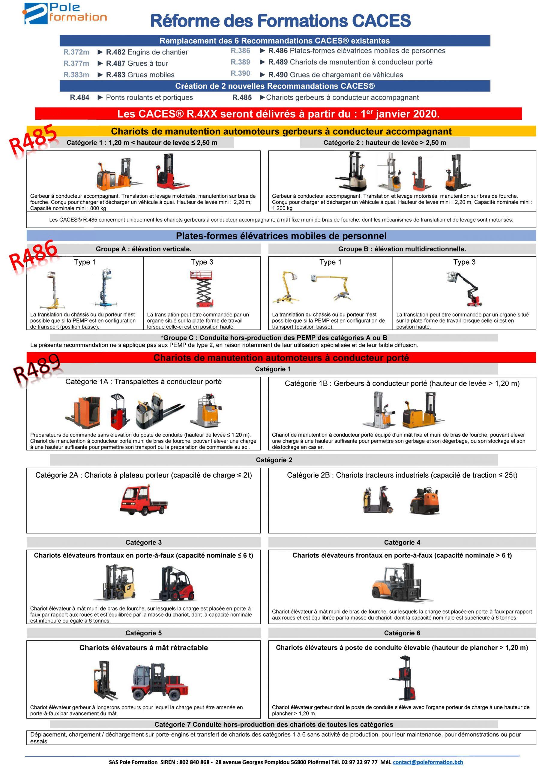 Affiche CACES R485-R486-R489.pdf